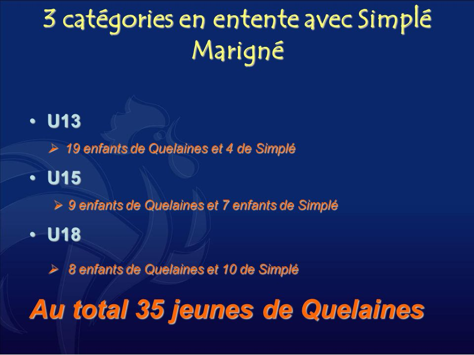 3 catégories en entente avec Simplé Marigné