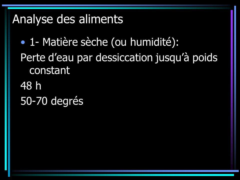 Analyse des aliments 1- Matière sèche (ou humidité):