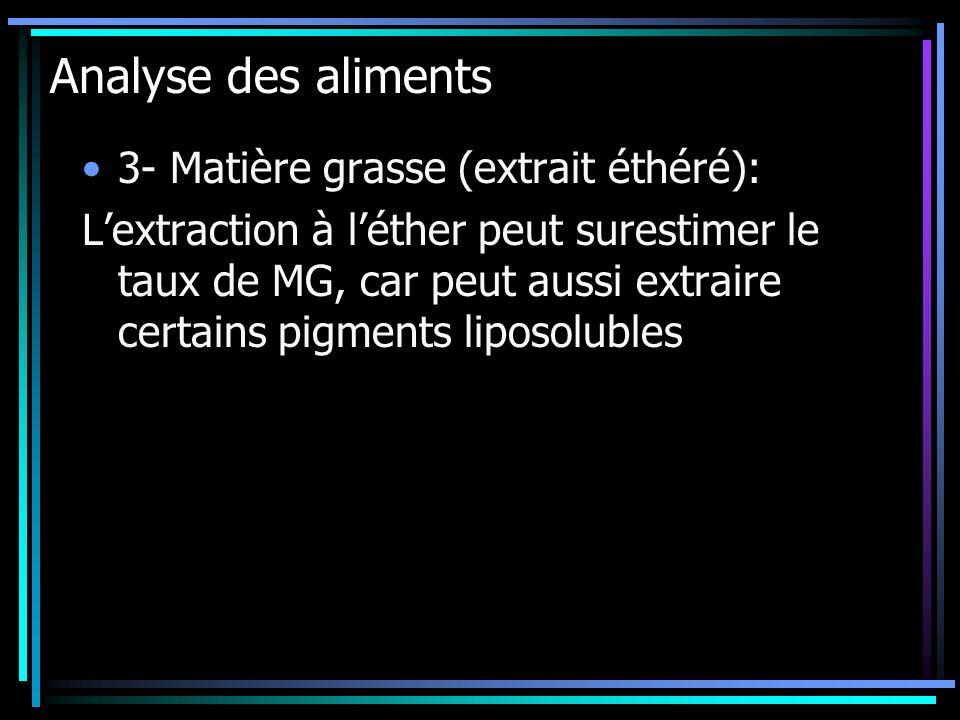 Analyse des aliments 3- Matière grasse (extrait éthéré):