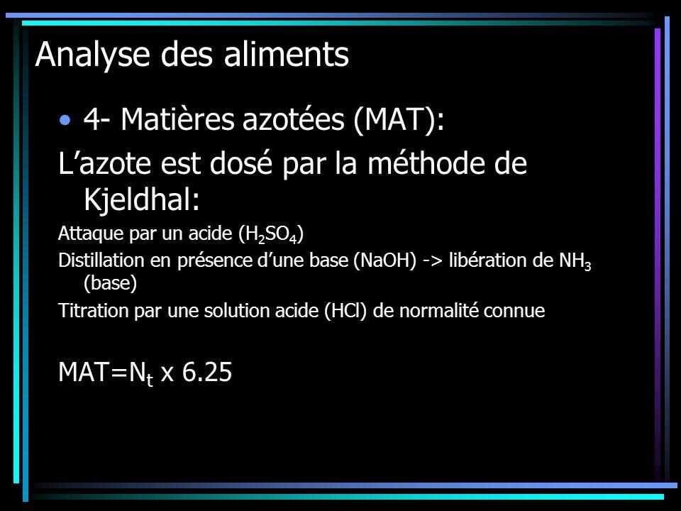 Analyse des aliments 4- Matières azotées (MAT):