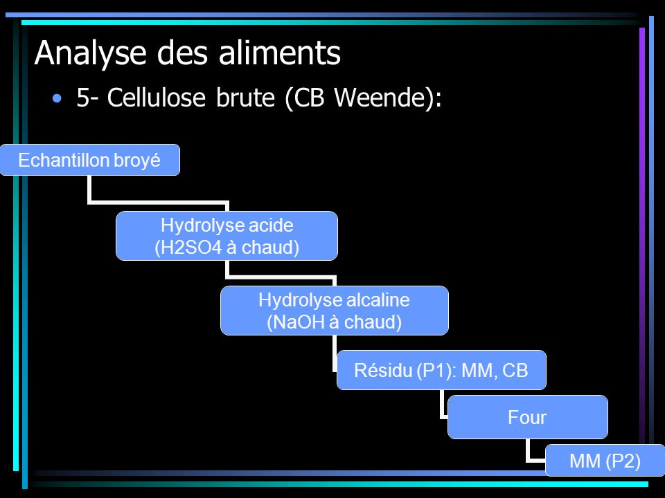 Analyse des aliments 5- Cellulose brute (CB Weende): CB=P1-P2