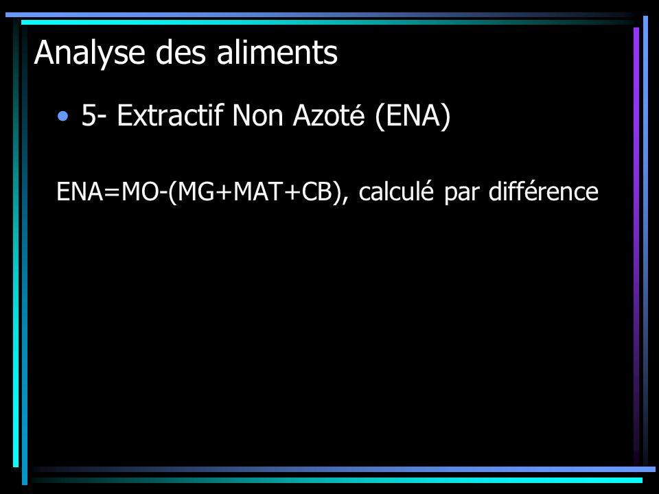 Analyse des aliments 5- Extractif Non Azoté (ENA)