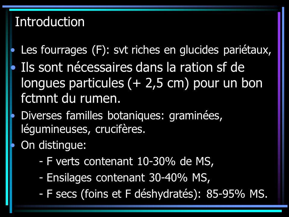 Introduction Les fourrages (F): svt riches en glucides pariétaux,