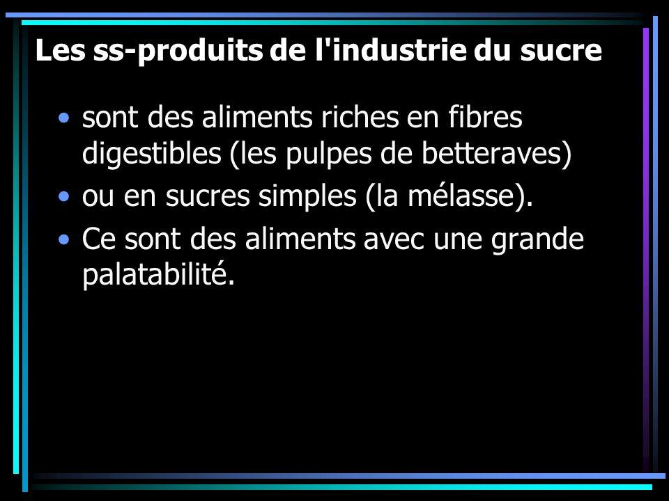 Les ss-produits de l industrie du sucre