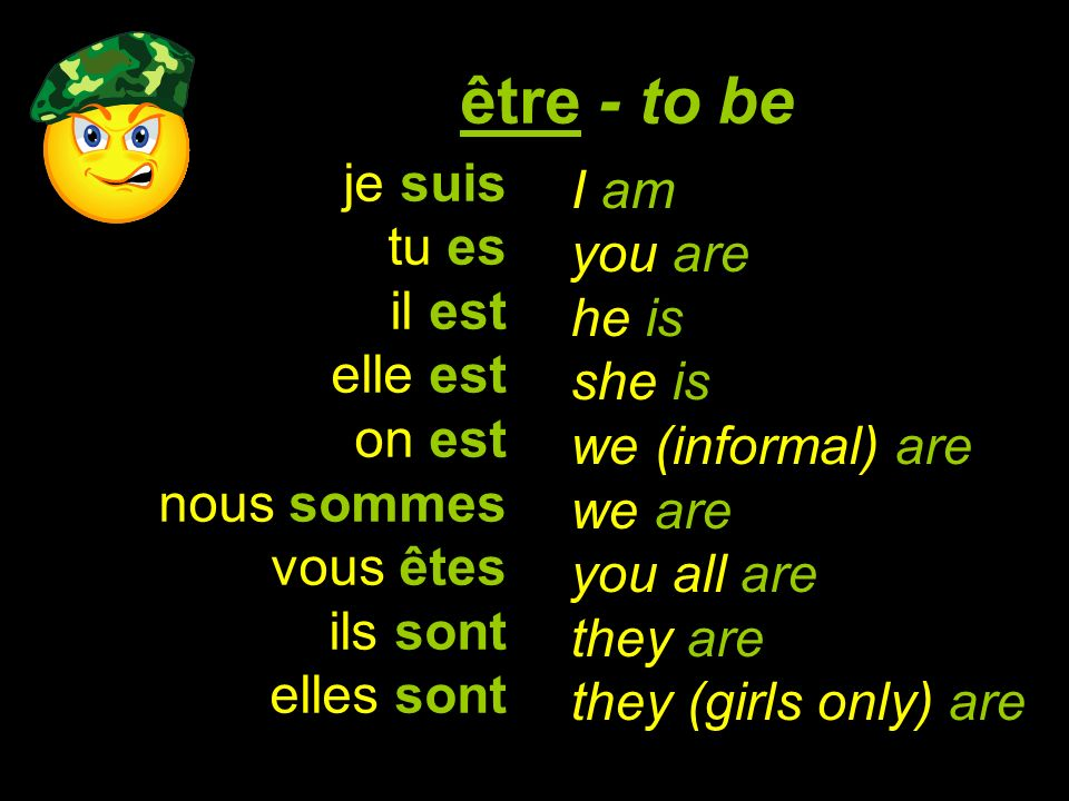 être - to be je suis I am tu es you are il est he is elle est she is