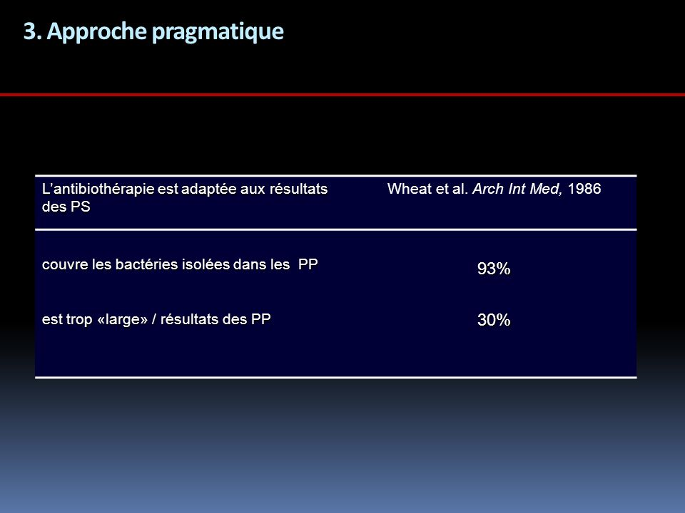 3. Approche pragmatique 93% 30%