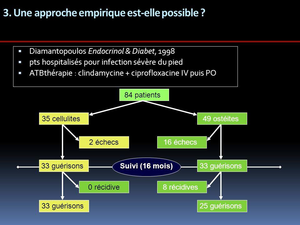 3. Une approche empirique est-elle possible