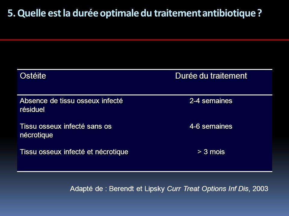 5. Quelle est la durée optimale du traitement antibiotique