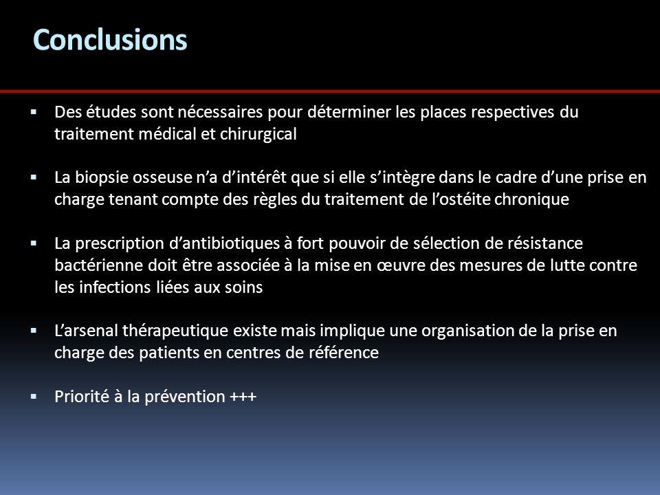 Conclusions Des études sont nécessaires pour déterminer les places respectives du traitement médical et chirurgical.