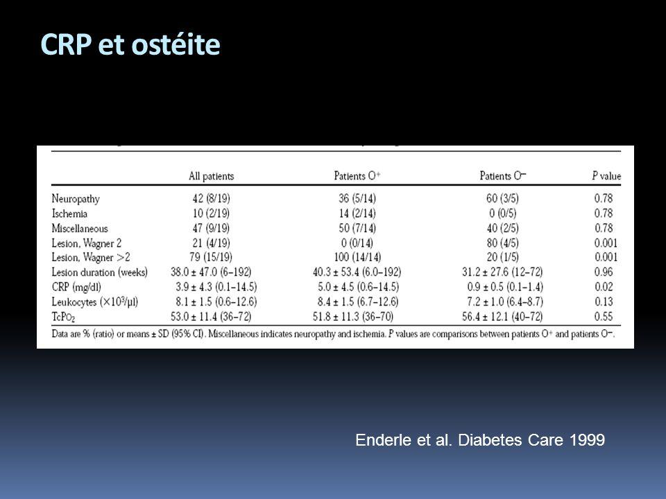 CRP et ostéite Enderle et al. Diabetes Care 1999