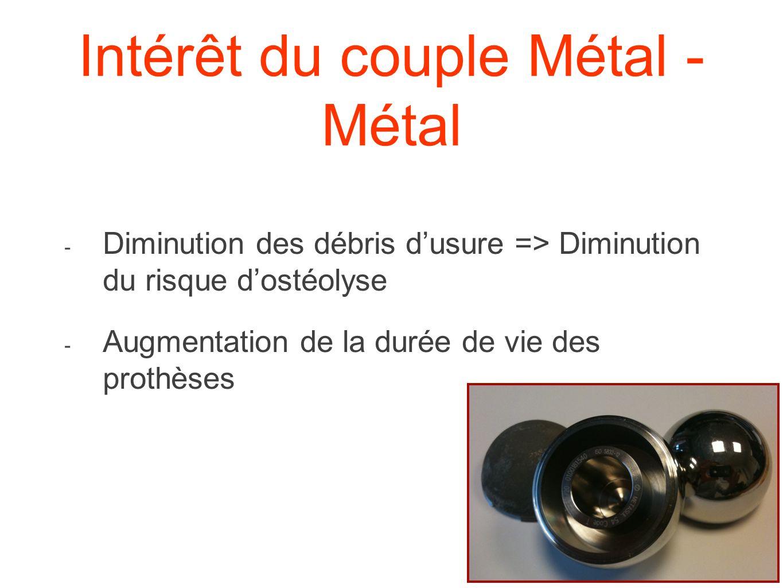 Intérêt du couple Métal - Métal