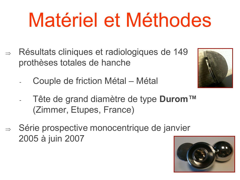 Matériel et MéthodesRésultats cliniques et radiologiques de 149 prothèses totales de hanche. Couple de friction Métal – Métal.