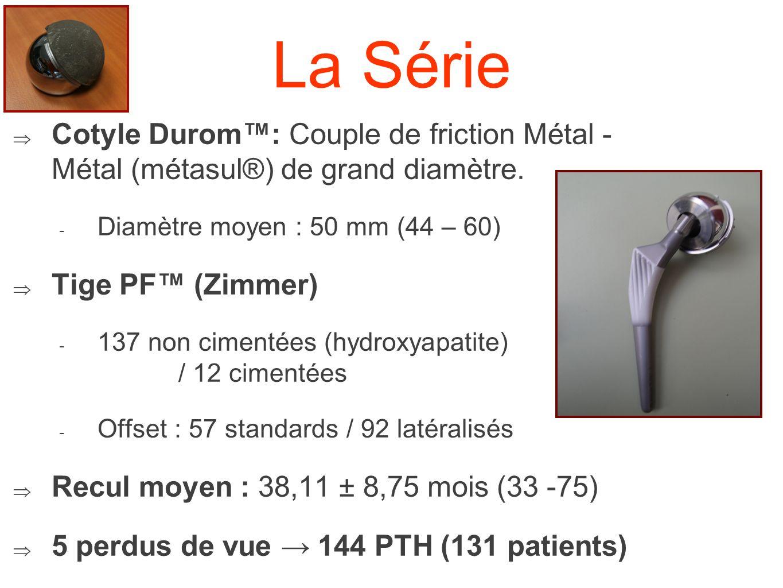 La Série Cotyle Durom™: Couple de friction Métal - Métal (métasul®) de grand diamètre. Diamètre moyen : 50 mm (44 – 60)