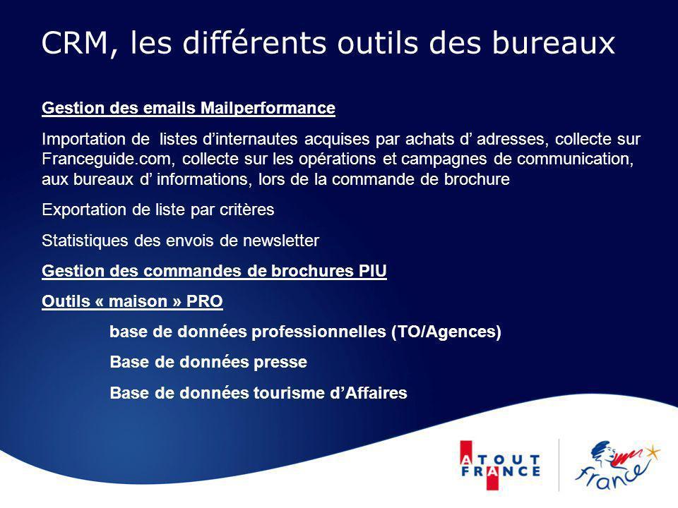CRM, les différents outils des bureaux