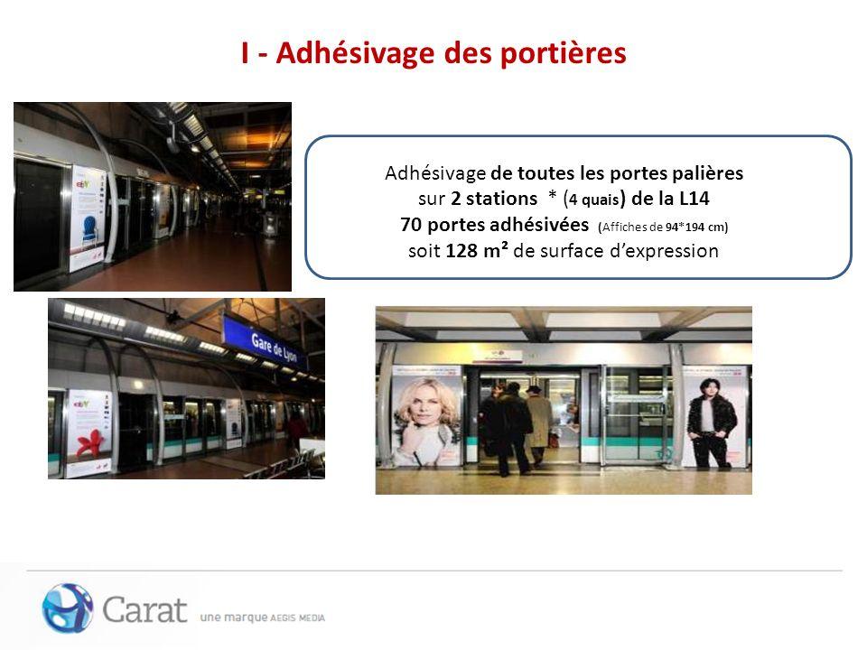 I - Adhésivage des portières