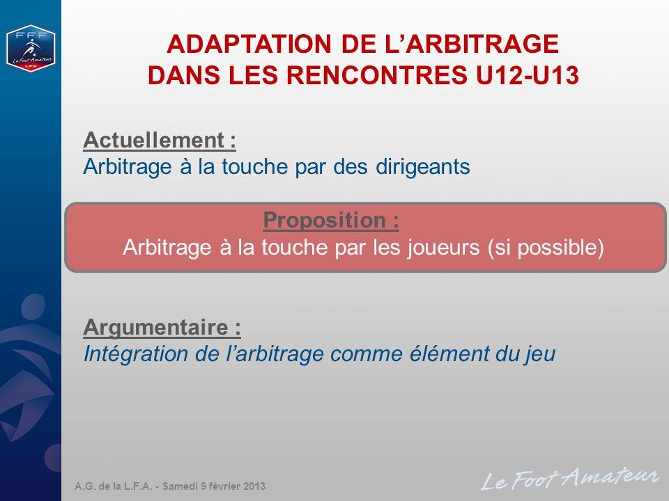 ADAPTATION DE L'ARBITRAGE DANS LES RENCONTRES U12-U13