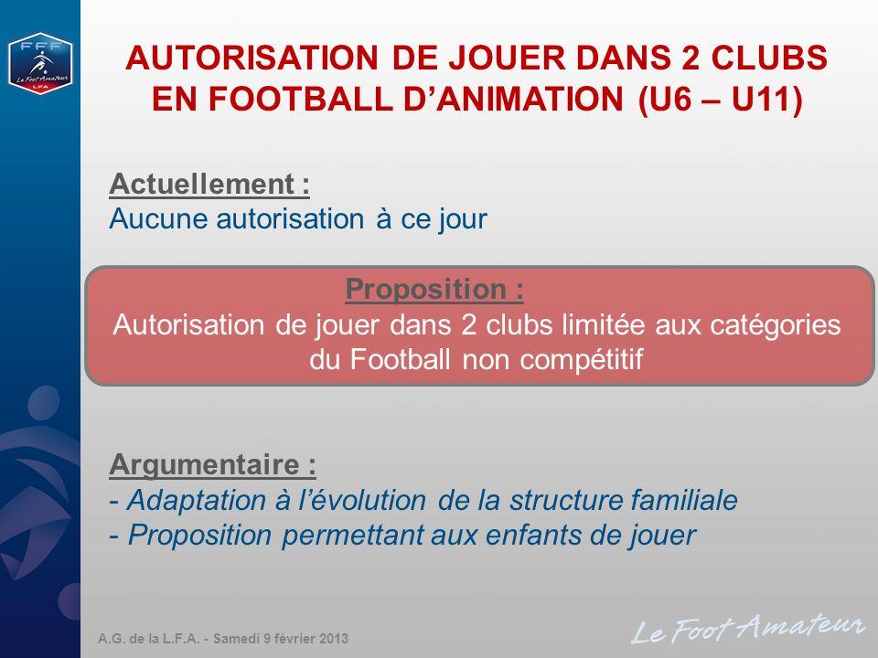 AUTORISATION DE JOUER DANS 2 CLUBS EN FOOTBALL D'ANIMATION (U6 – U11)