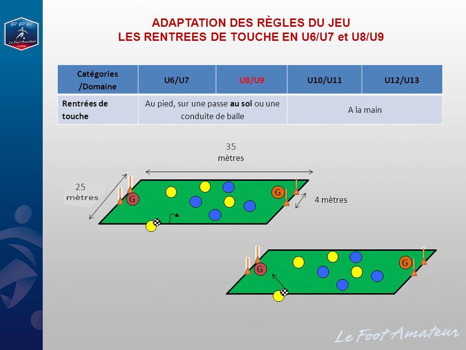 ADAPTATION DES RÈGLES DU JEU LES RENTREES DE TOUCHE EN U6/U7 et U8/U9