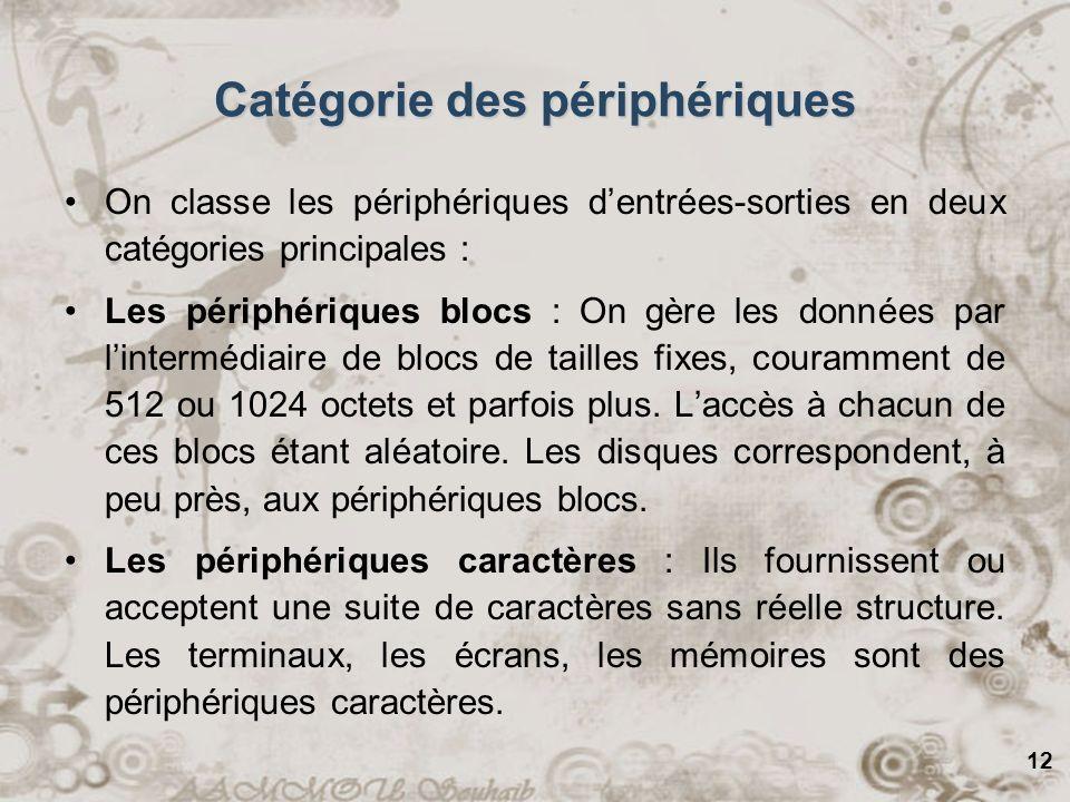 Catégorie des périphériques