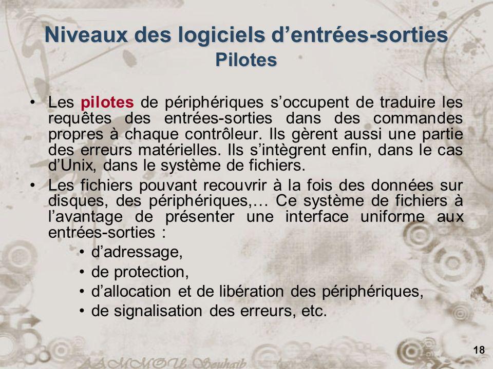 Niveaux des logiciels d'entrées-sorties Pilotes