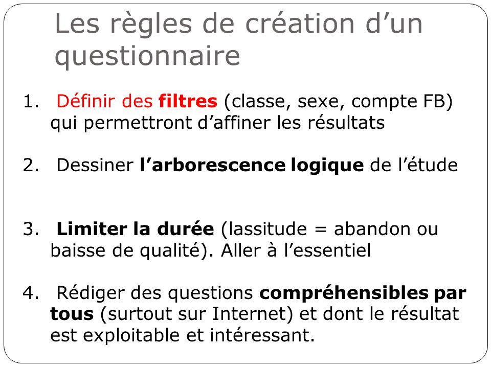 Les règles de création d'un questionnaire
