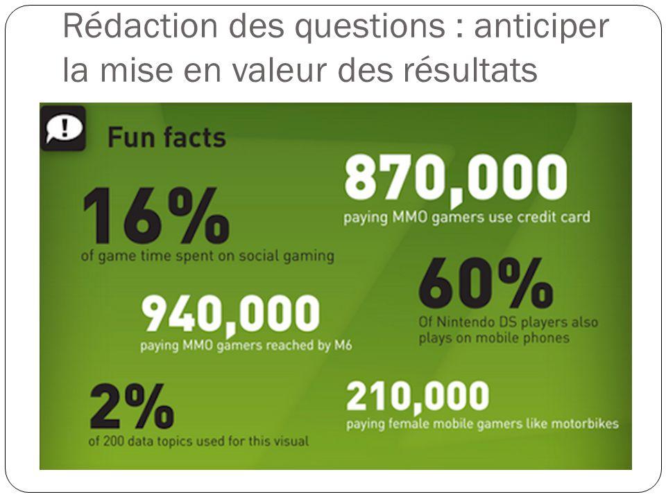 Rédaction des questions : anticiper la mise en valeur des résultats