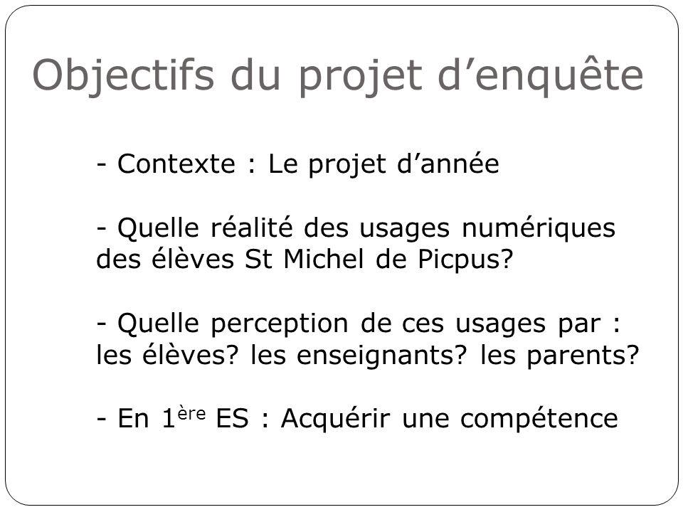 Objectifs du projet d'enquête