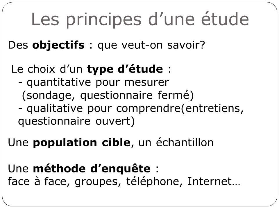 Les principes d'une étude