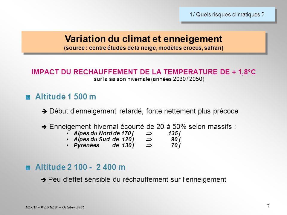 1/ Quels risques climatiques