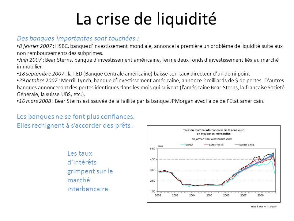 La crise de liquidité Des banques importantes sont touchées :