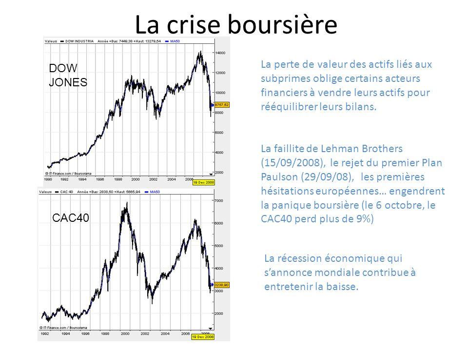 La crise boursière