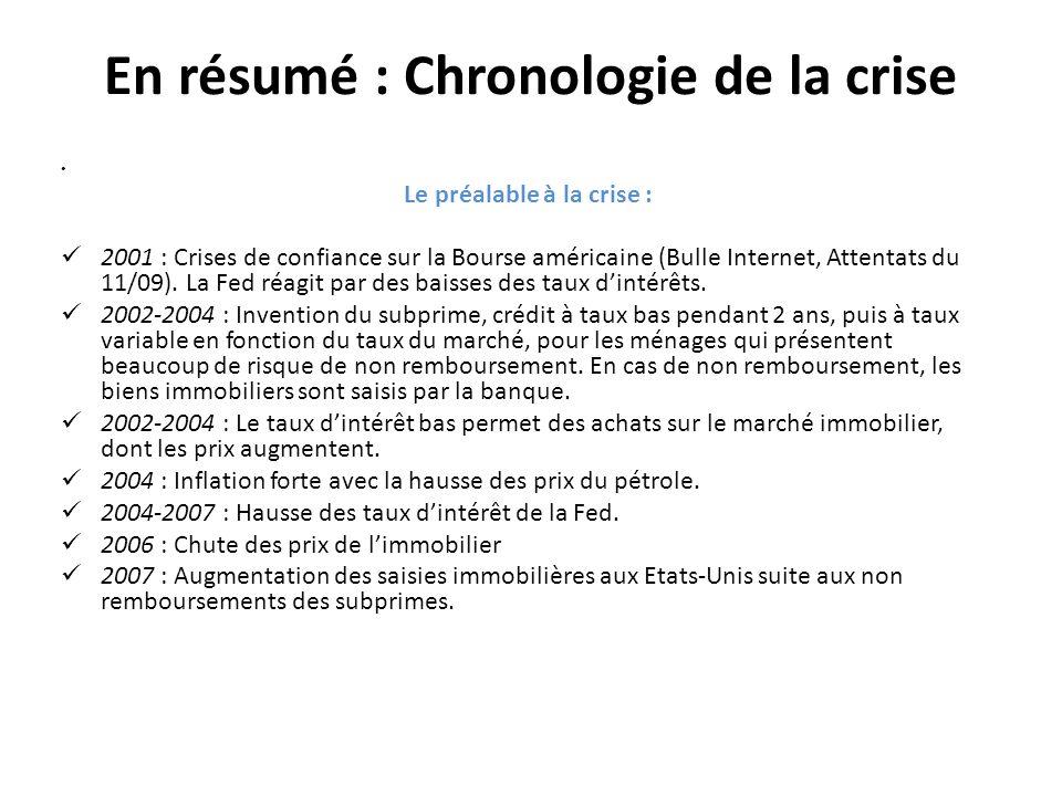 En résumé : Chronologie de la crise