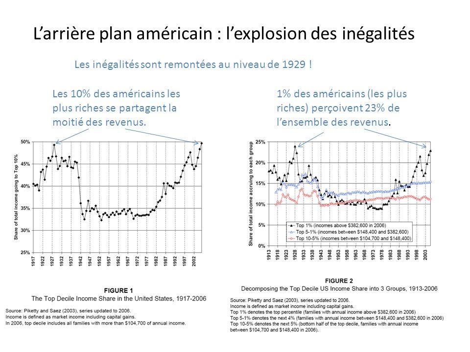L'arrière plan américain : l'explosion des inégalités