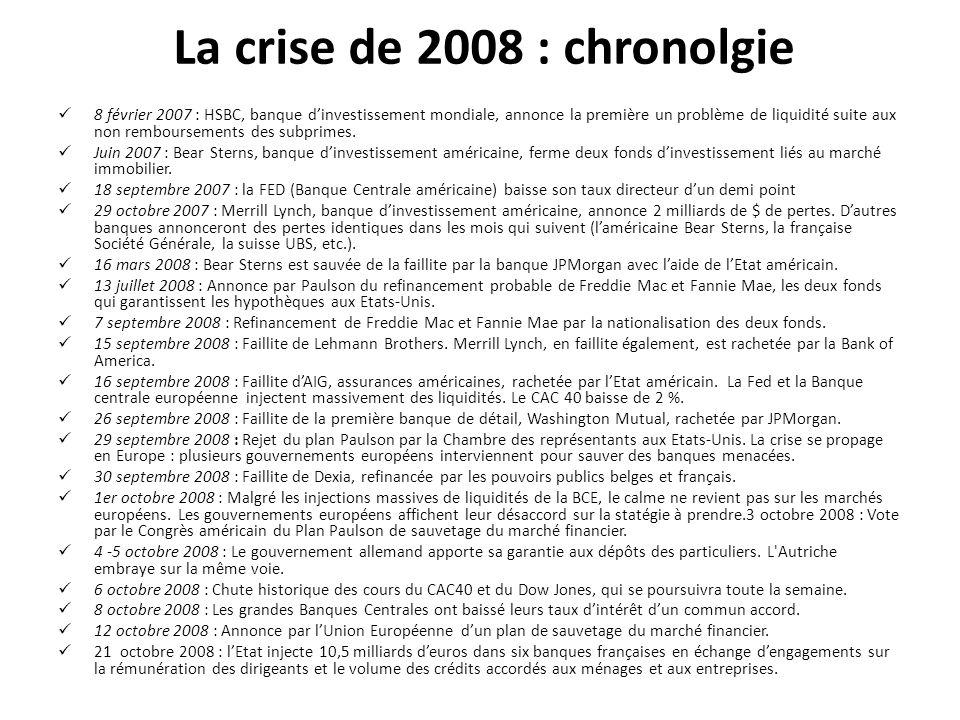 La crise de 2008 : chronolgie