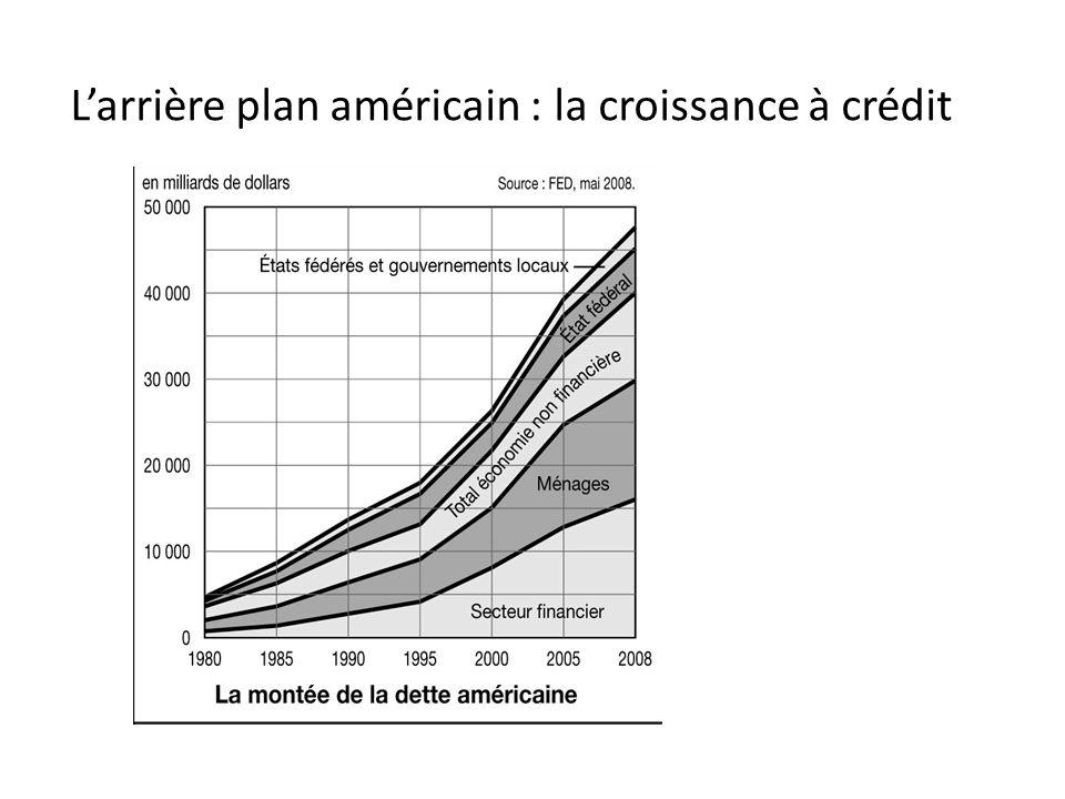 L'arrière plan américain : la croissance à crédit