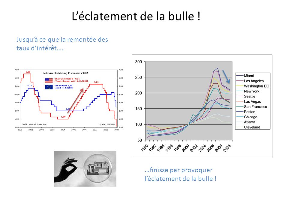 L'éclatement de la bulle !