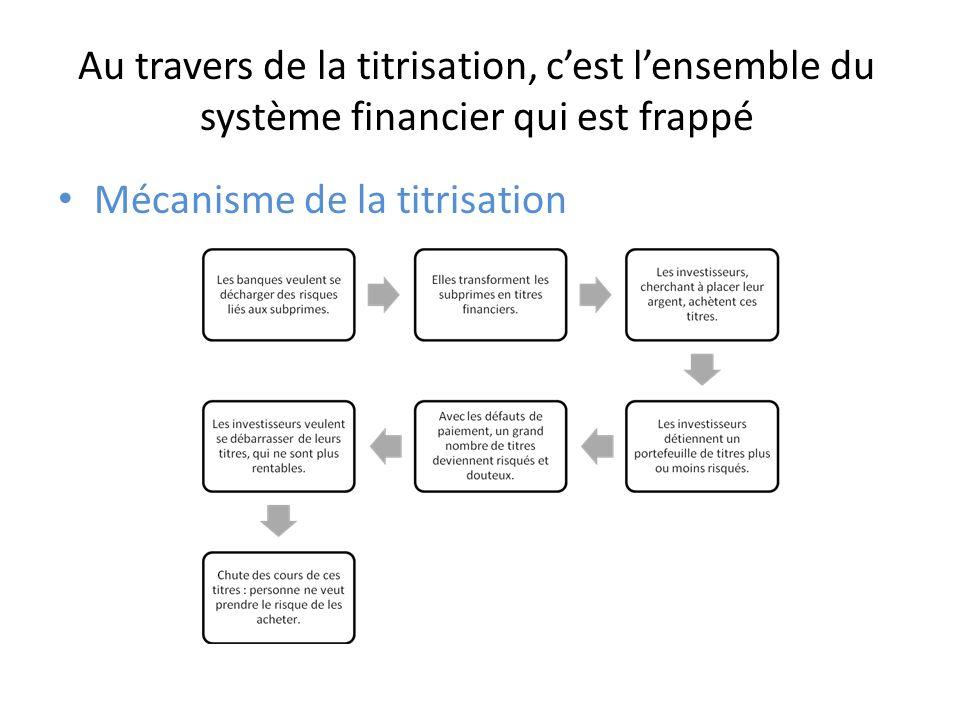 Au travers de la titrisation, c'est l'ensemble du système financier qui est frappé