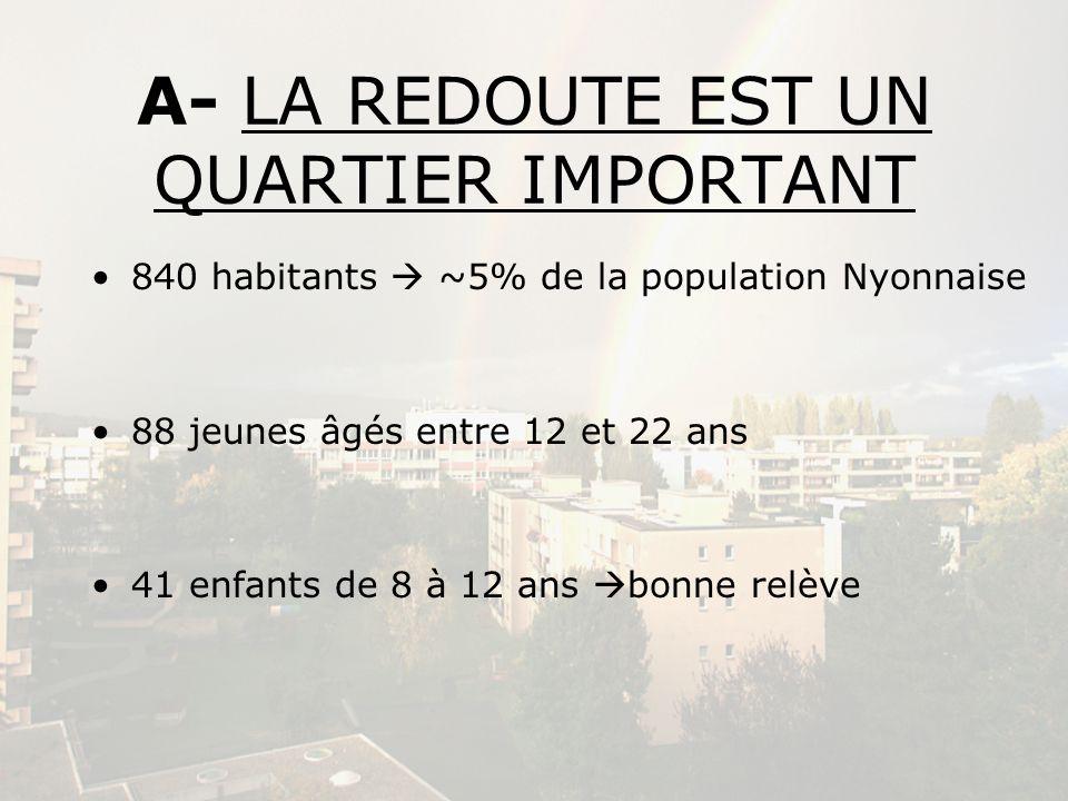 A- LA REDOUTE EST UN QUARTIER IMPORTANT