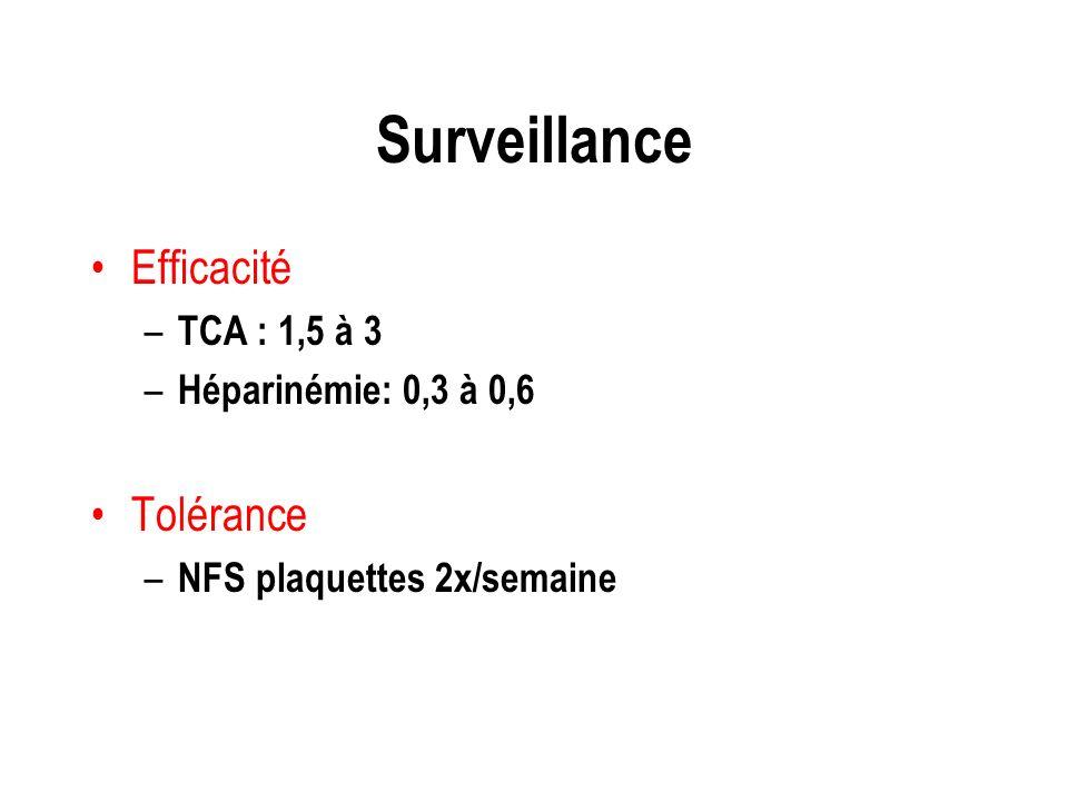 Surveillance Efficacité Tolérance TCA : 1,5 à 3 Héparinémie: 0,3 à 0,6