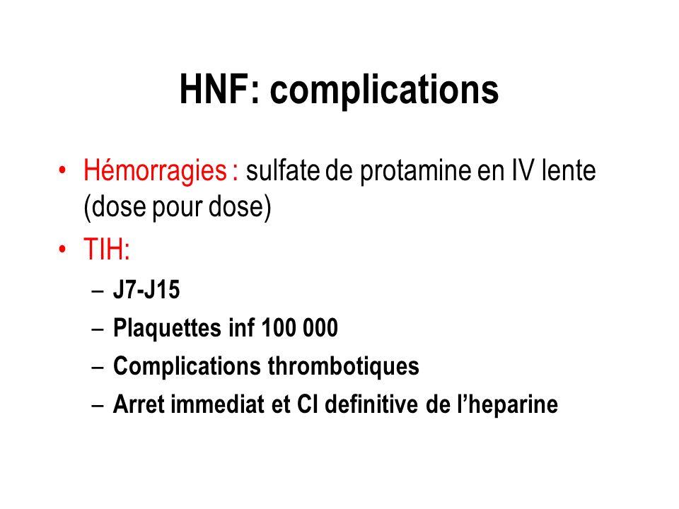 HNF: complications Hémorragies : sulfate de protamine en IV lente (dose pour dose) TIH: J7-J15. Plaquettes inf 100 000.
