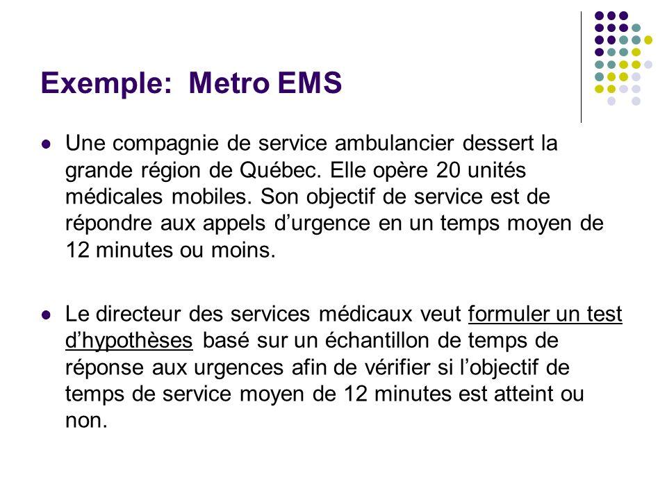 Exemple: Metro EMS