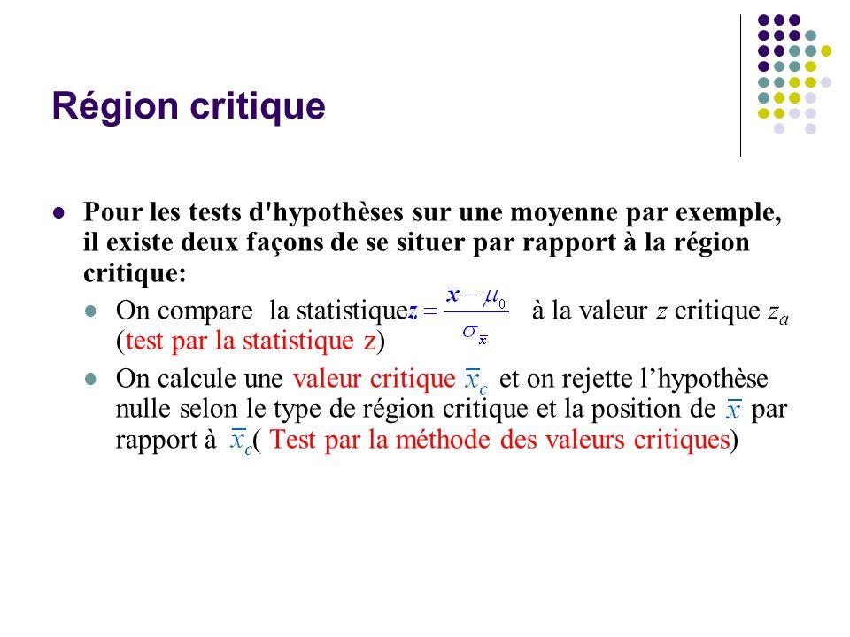 Région critique Pour les tests d hypothèses sur une moyenne par exemple, il existe deux façons de se situer par rapport à la région critique: