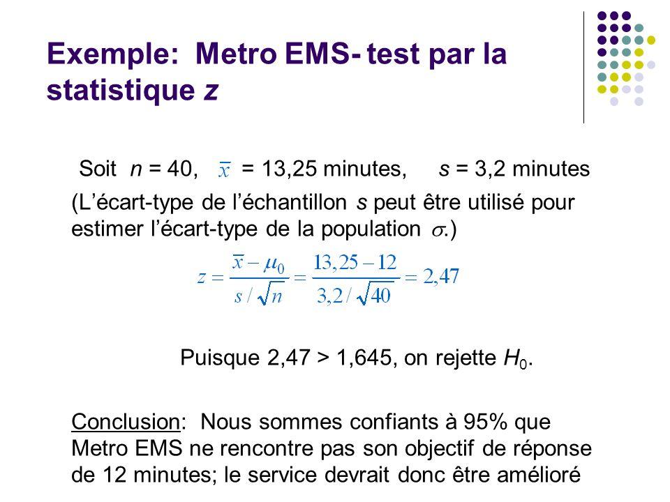 Exemple: Metro EMS- test par la statistique z