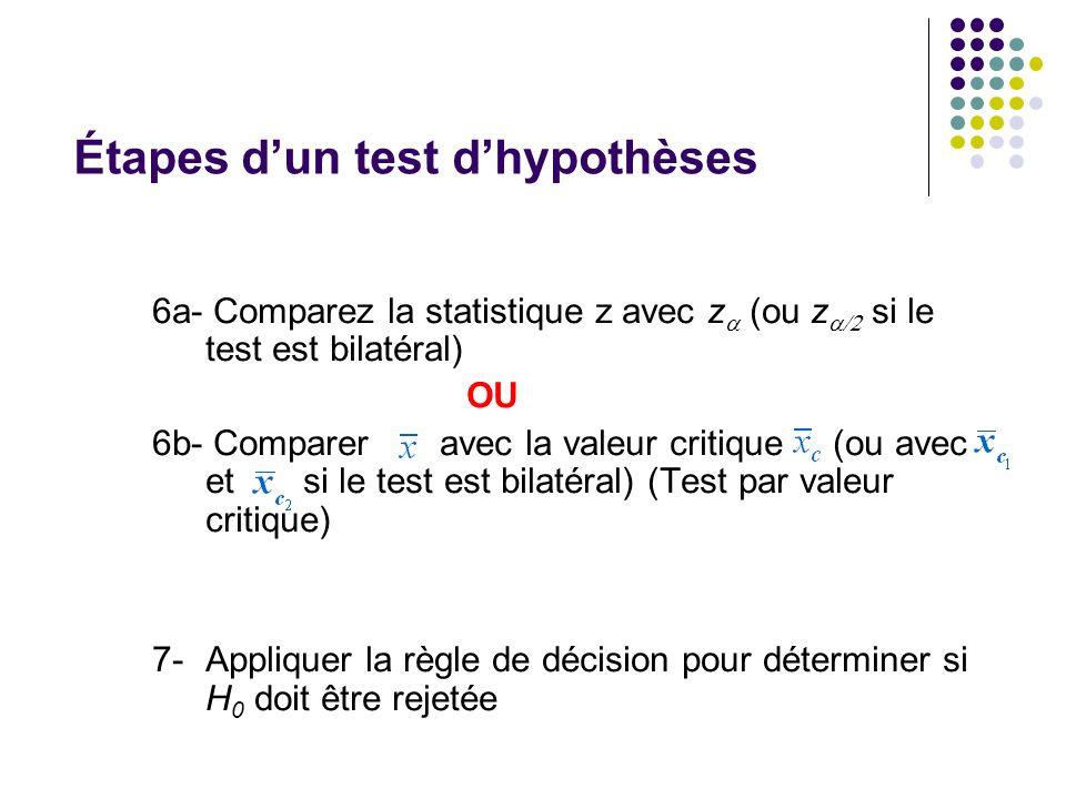 Étapes d'un test d'hypothèses