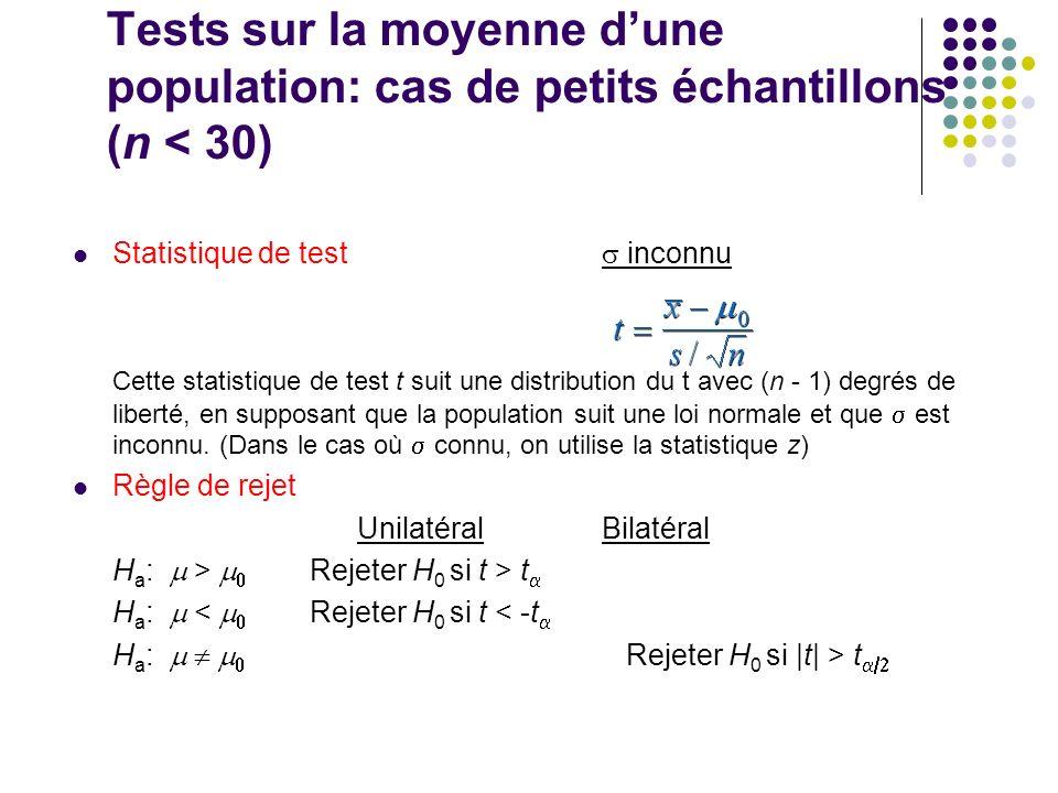 Tests sur la moyenne d'une population: cas de petits échantillons (n < 30)