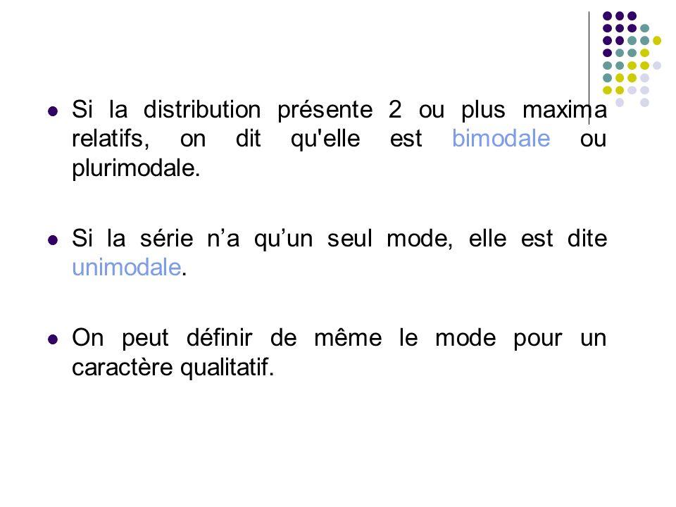 Si la distribution présente 2 ou plus maxima relatifs, on dit qu elle est bimodale ou plurimodale.