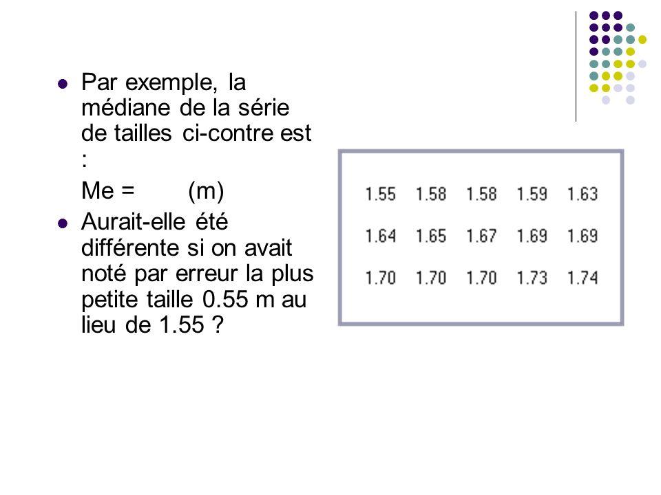 Par exemple, la médiane de la série de tailles ci-contre est :
