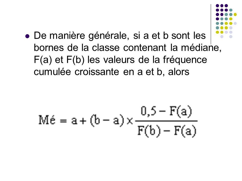 De manière générale, si a et b sont les bornes de la classe contenant la médiane, F(a) et F(b) les valeurs de la fréquence cumulée croissante en a et b, alors