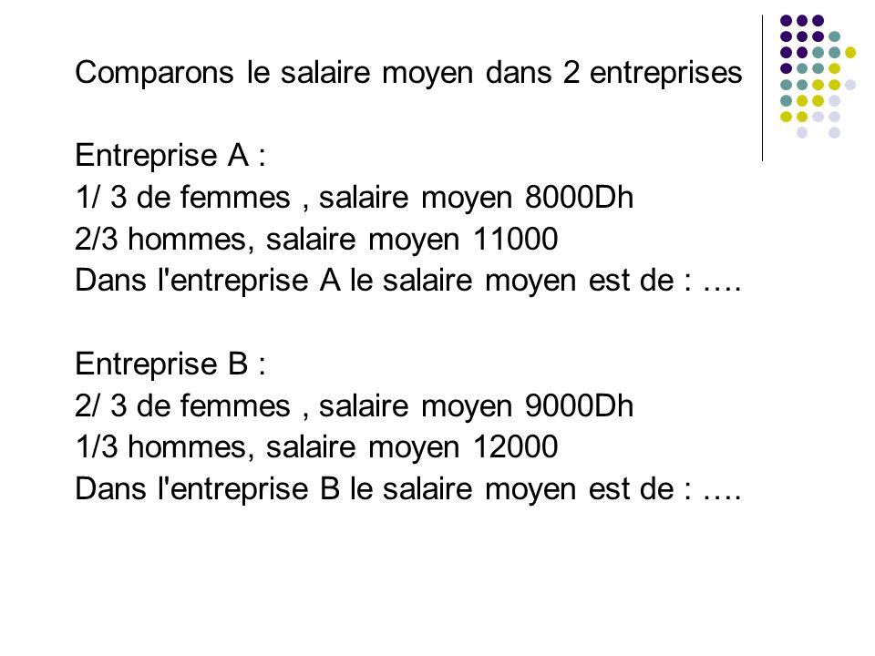 Comparons le salaire moyen dans 2 entreprises