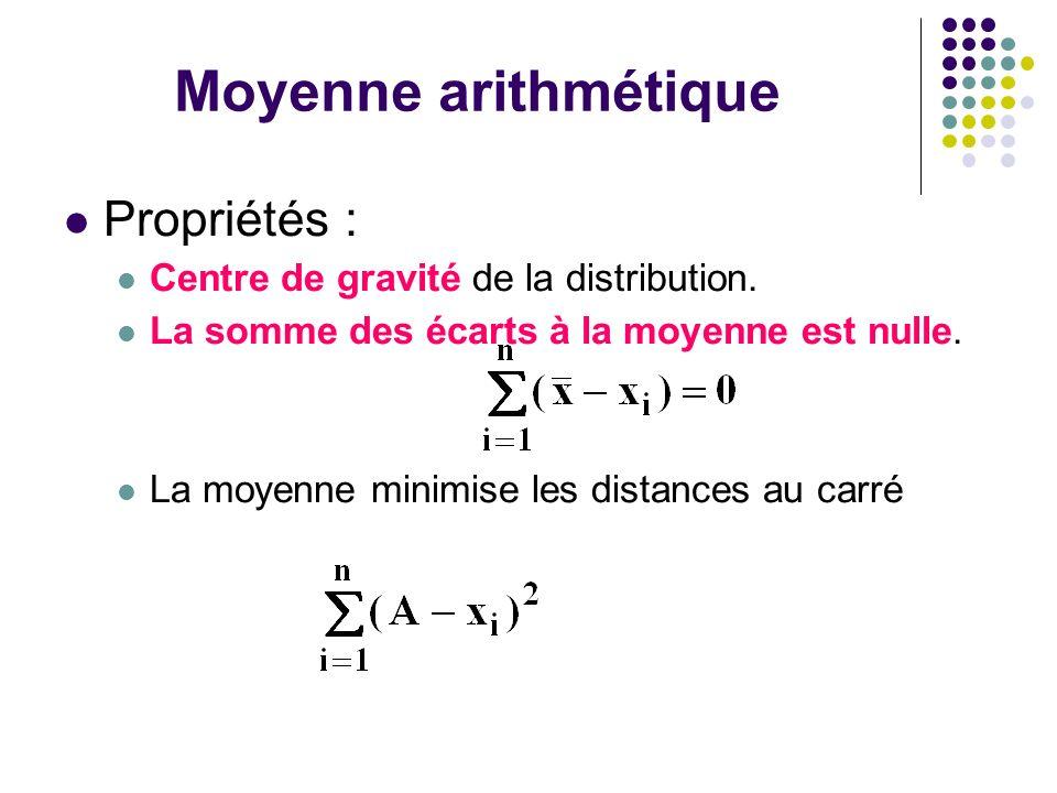 Moyenne arithmétique Propriétés :